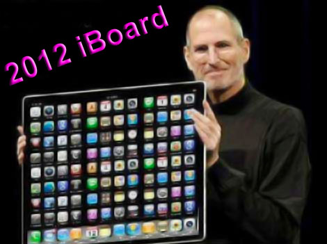 Release date of the iPad 3