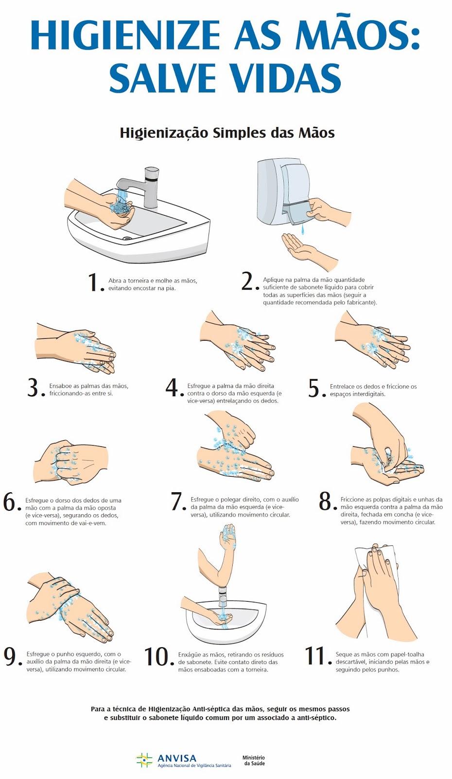 Preferência Brakey equipamentos de Higiene: POR QUE CUIDAR DA HIGIENE DAS MÃOS? AL83