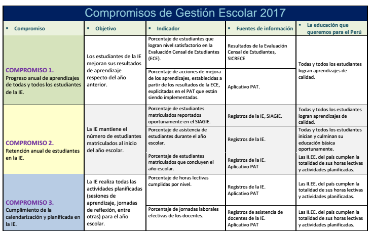 Convocatoria para el concurso publico de docentes 2017 for Concurso docente 2017