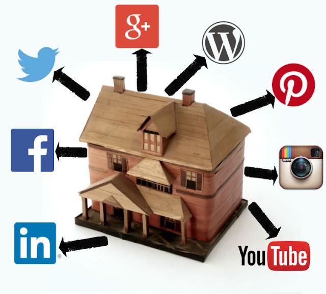 real estate social media campaigns