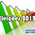 Pesquisa Consult revela que 68,57% dos macauenses ainda não sabem em quem votar