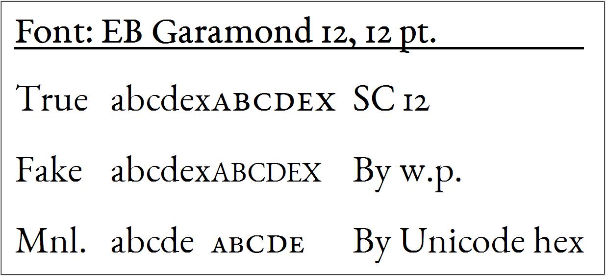 Bilde som viser forskjellen på ekte kapitéler og falske laget av tekstbehandleren, samt hvordan tilsvarende Unicode-tegn ser ut, med skrifta EB Garamond. Bilde: Tor-Ivar Krogsæter.