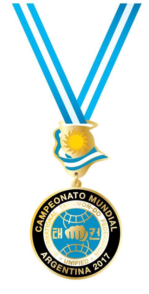 Campeonato Mundial Argentina
