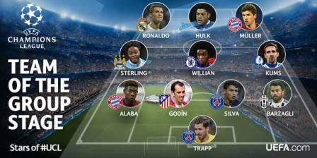 Tak Satupun Pemain Barca Masuk UEFA Starting XI Fase Grup