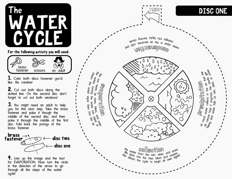 Serenity Valley Academy Browncoats September 2014 – Free Water Cycle Worksheets