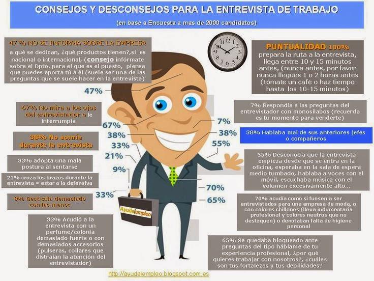 Consejos y Desconsejos para la Entrevista de Trabajo #Empleo