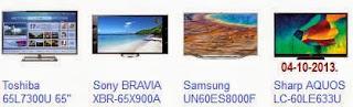 TV LCD Baru murah 2013