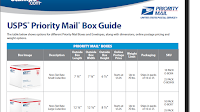 United States Postal Service - Usps Priority Mail Flat Rate Box Sizes
