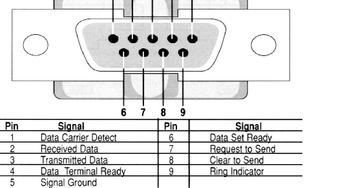 Automation And Instrumentation  Rs