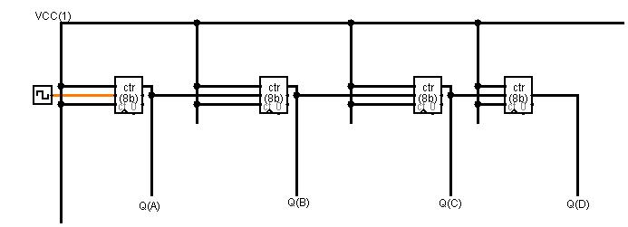 explain counters in digital circuit