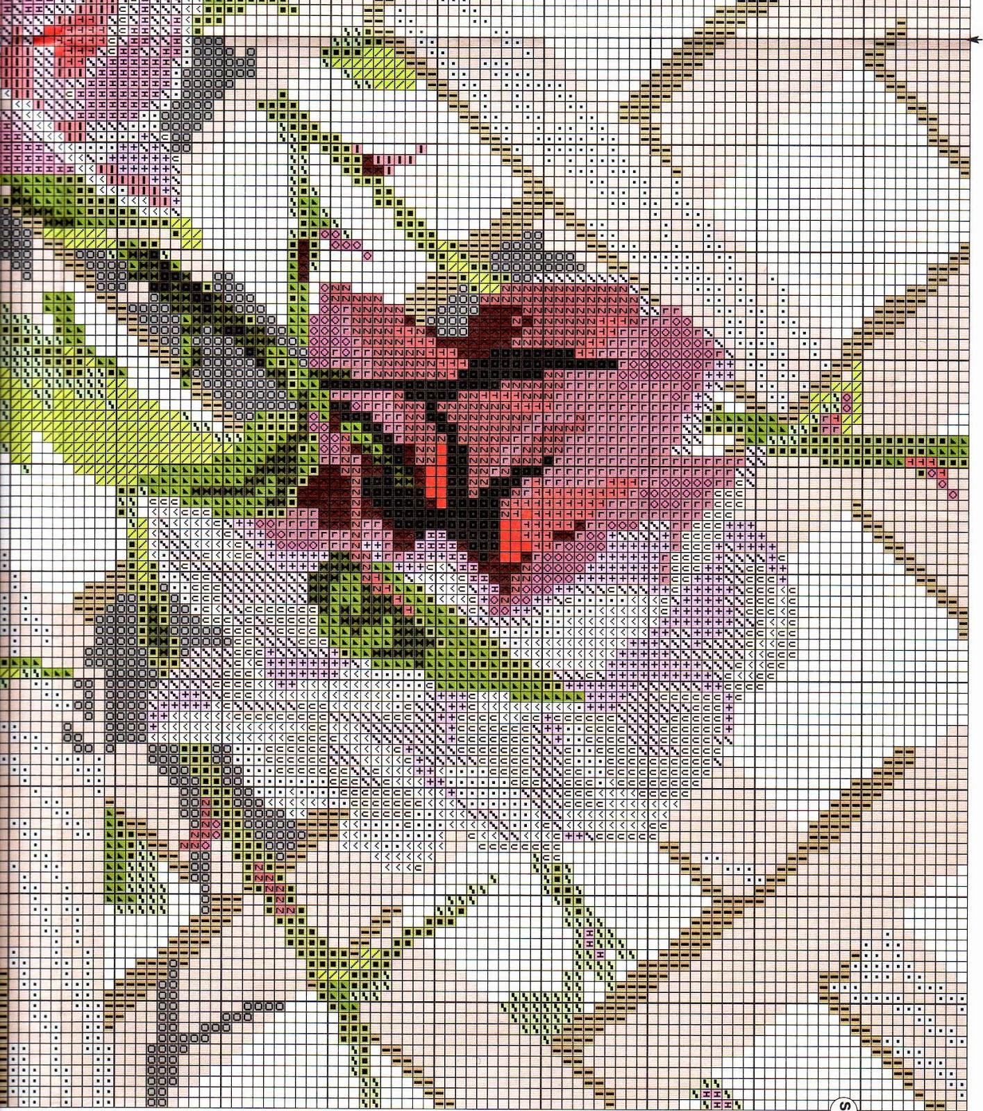 Розовые схемы вышивок крестом 832