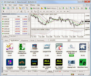 mt4 latest release: 600-mql4