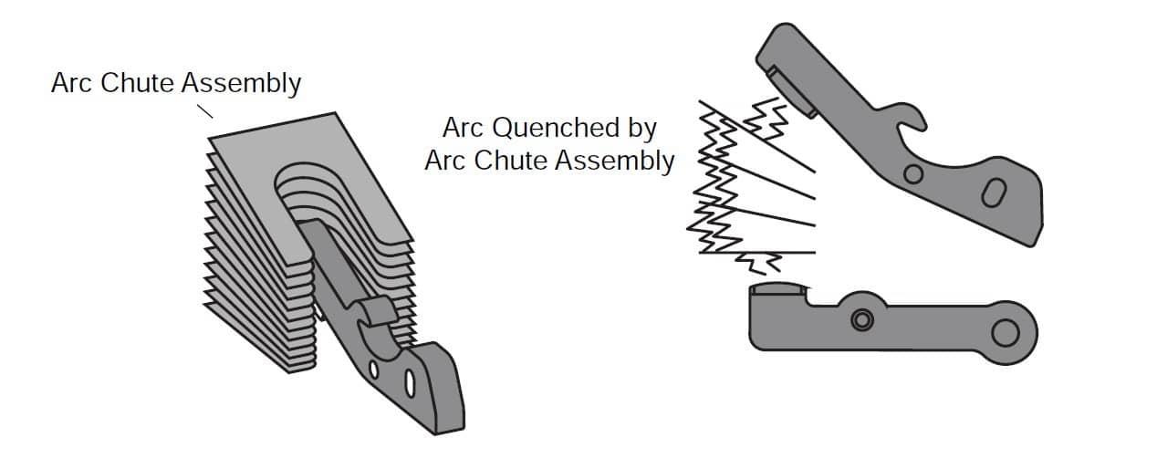 Arc Chute Assembly