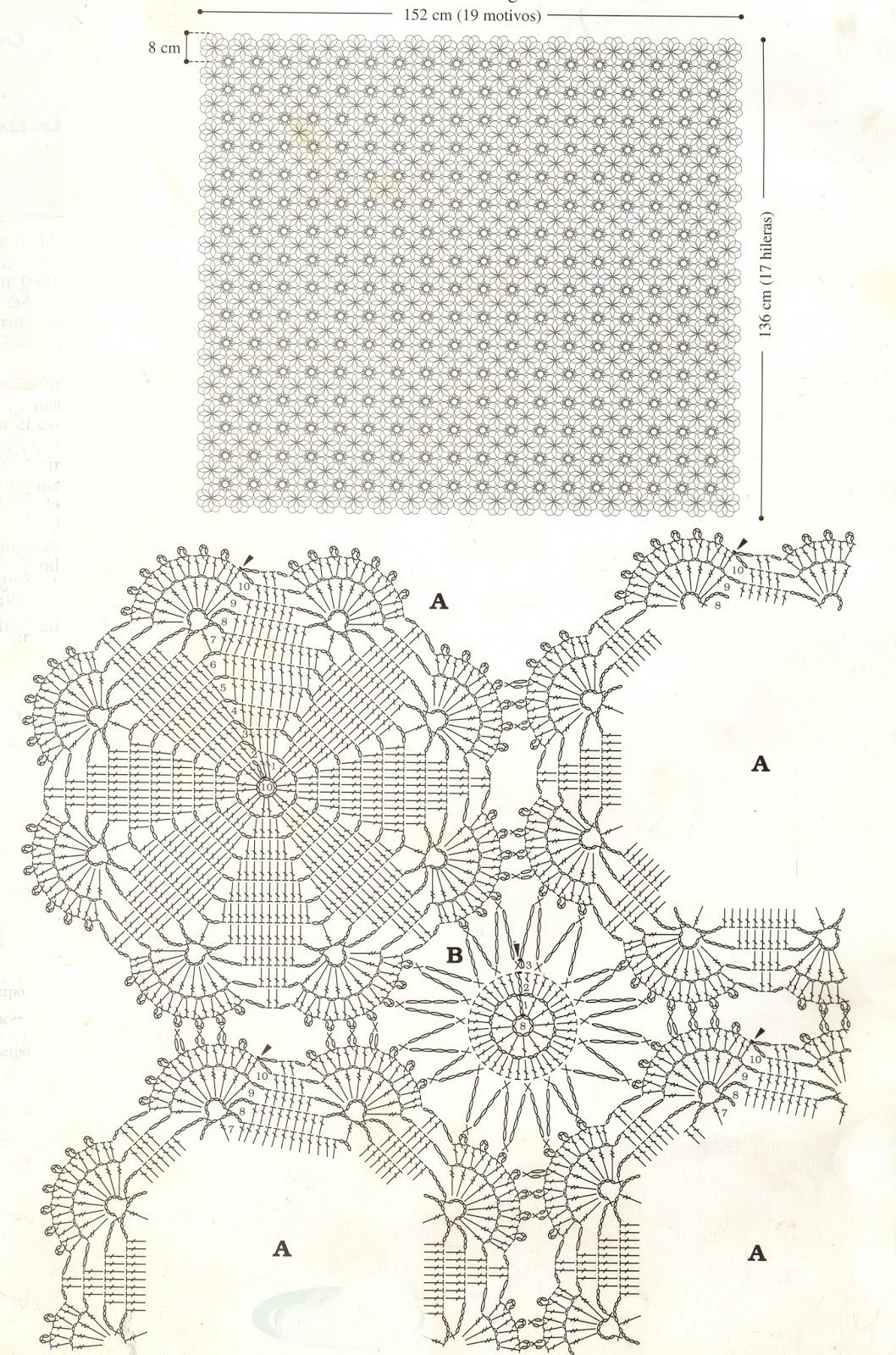 Crochet de Fantasía: Mantel con Margaritas en Crochet