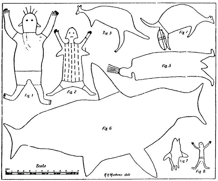 Early Play Templates Australian Aboriginal Symbols