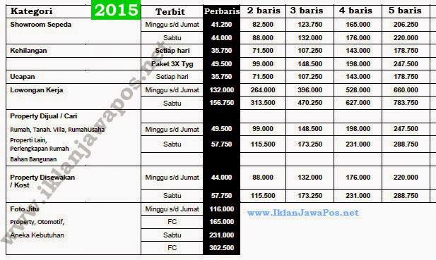 Pasang Iklan Baris Jitu Jawa Pos Properti Dijual 2015