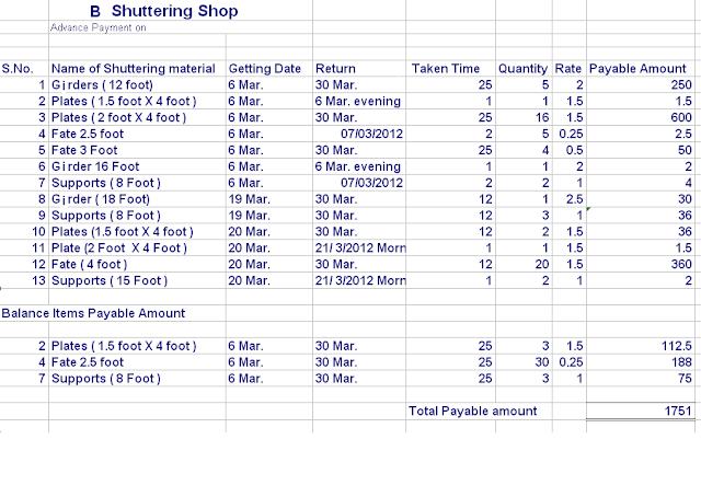 mcaa labor estimating manual pdf