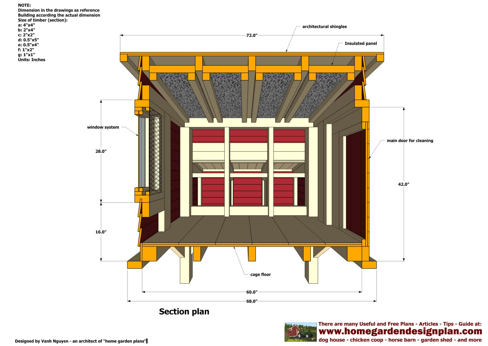 Gellencoop share chicken coop plans free download for Chicken ark plans free download