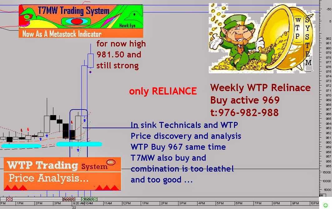 Wtp trading system