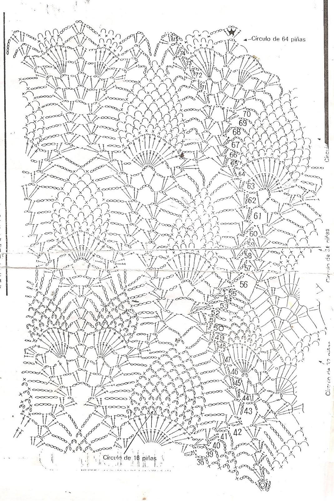 Fantástico Crochet Patrón Mantel Piña Imágenes - Manta de Tejer ...