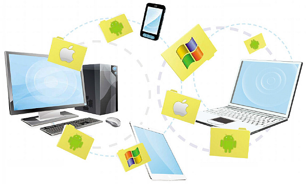 Transfer any file to any device