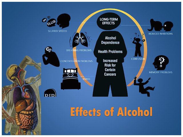 Alcohol PowerPoint Templates