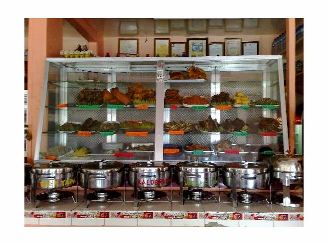 Canteen and Carinderia Business