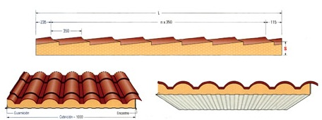 Panelesm3 panel de sandwich imitacion teja for Cubiertas de panel sandwich imitacion teja