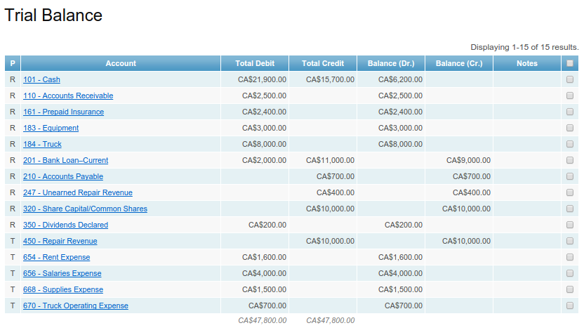 ... of : Example Of Trial Balance Income Statement And Balance Sheet