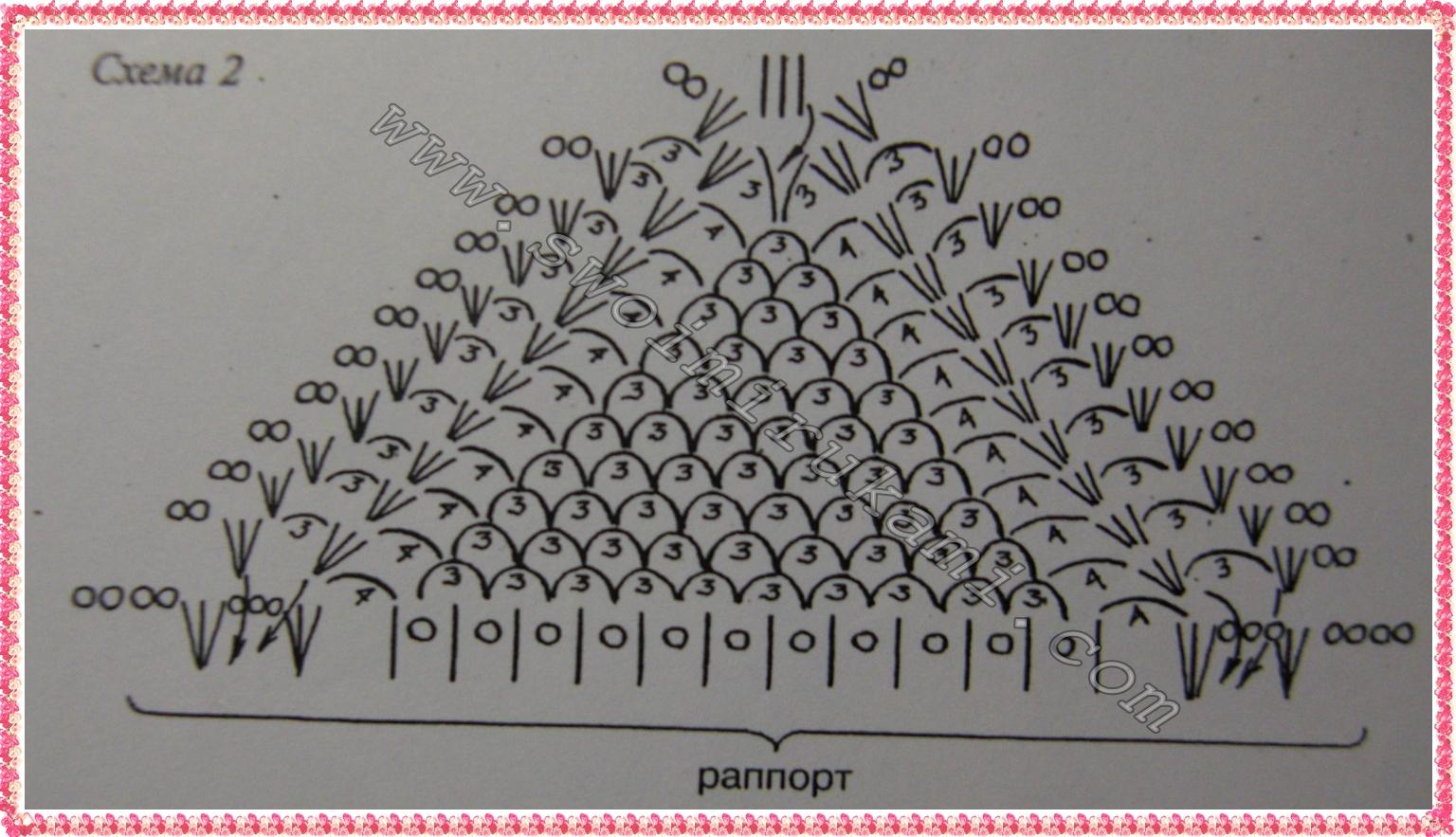Прихватка ягодка крючком пошаговые фото и схема