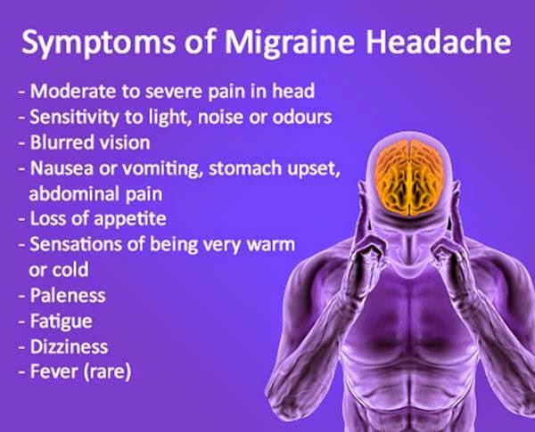 Prozac And Nausea And Head Pain