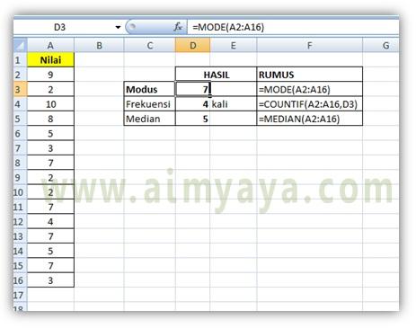 Gambar: Cara mengatur opsi dalam saat membuat  file PDF dari Microsoft Excel
