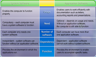 different types of operating system with examples pdf
