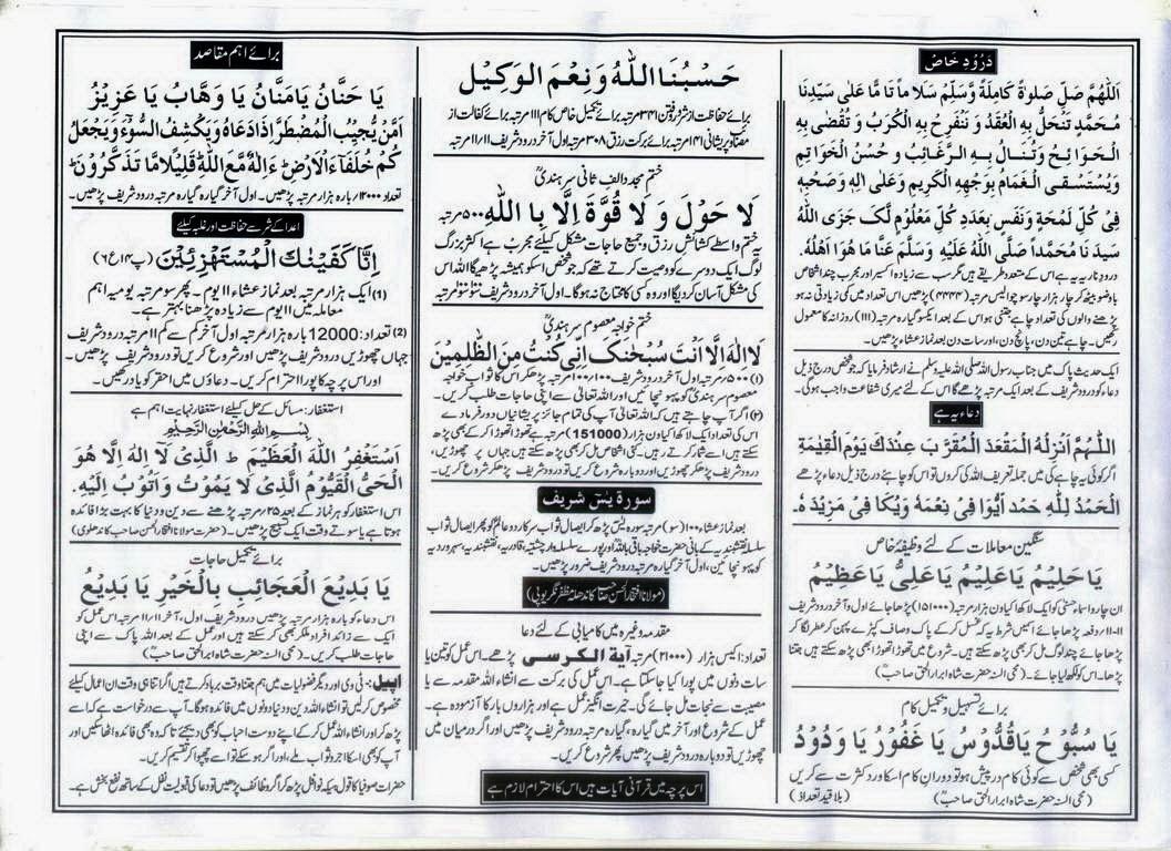 Shuaa Digest January 2014