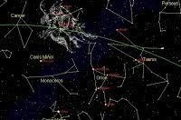 Ramalan Zodiak Gemini Bulan April 2015