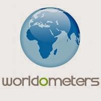 População mundial tempo real