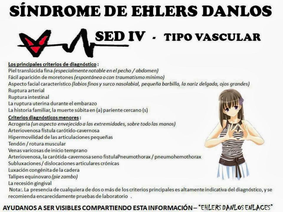SED - Vascular