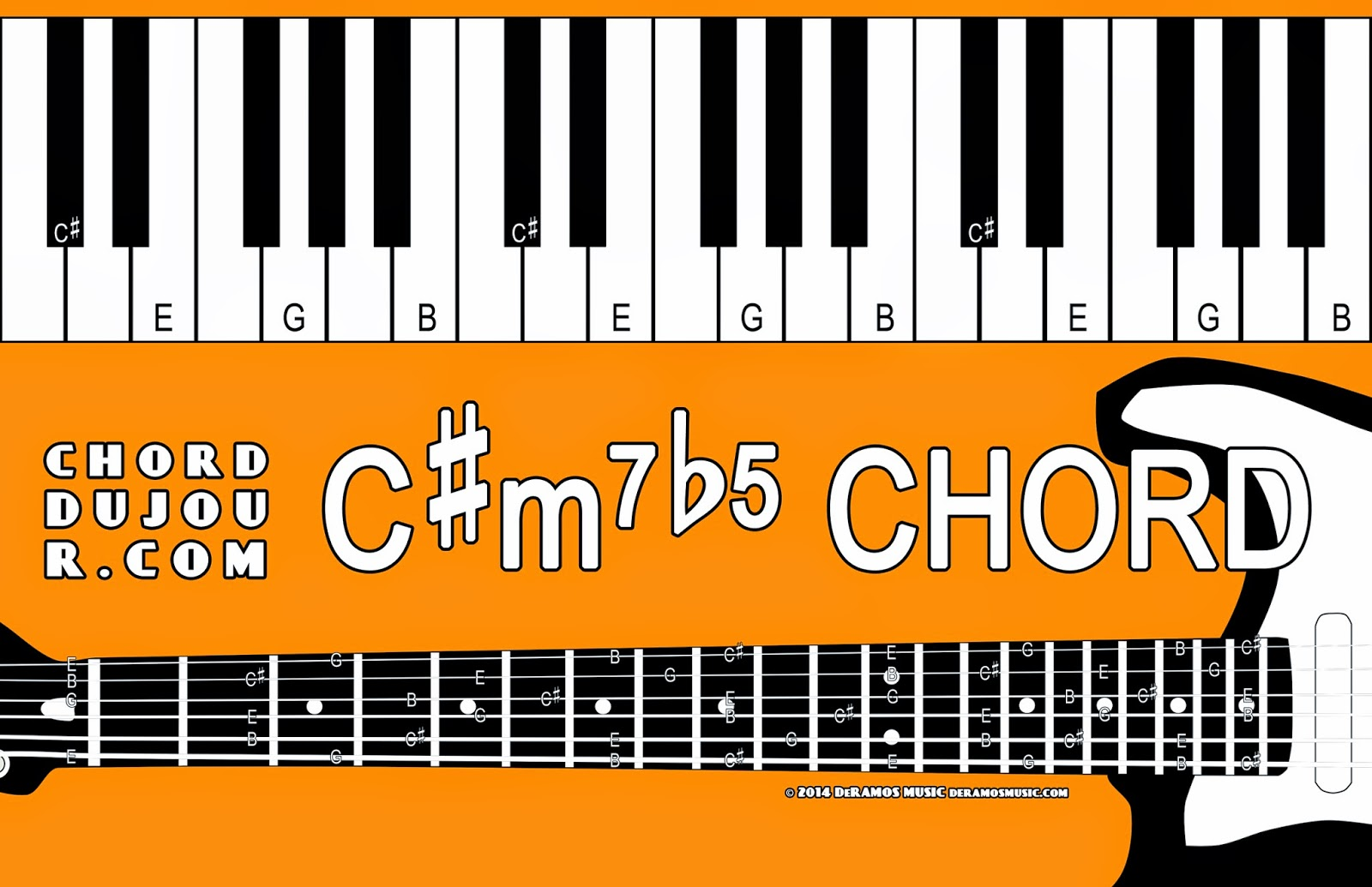 Chord du jour dictionary cm7b5 chord cm7b5 is a c sharp diminished triad with a minor 7th b note this chord is compatible with the c locrian mode hexwebz Gallery