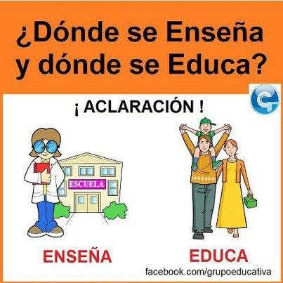 Psicolog a y orientaci n ense ar y educar en familia y en la escuela - Educar en casa ...