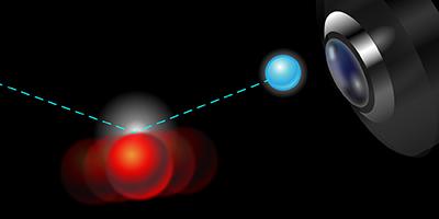 Resultado de imagen de principio de incertidumbre