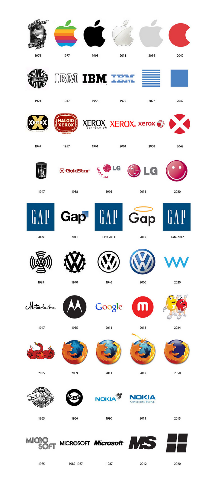 sports logo quiz answers level 6