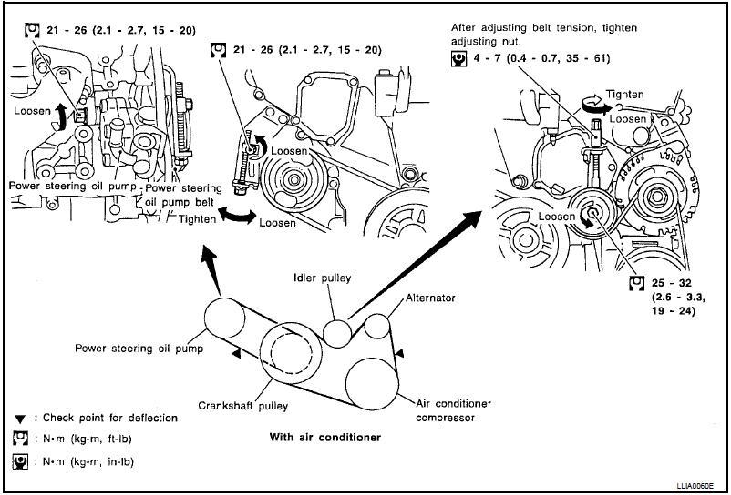 repair manuals nissan altima l31 2003 repair manual rh repair manuals blogspot com Nissan Altima Maintenance Manual 2003 nissan altima repair manual free