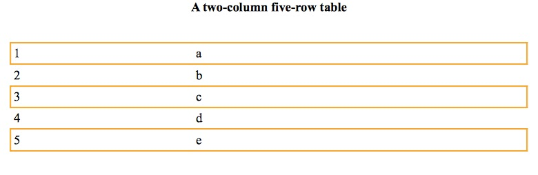 Table border color 28 images table cell color overlaps for Css table border color