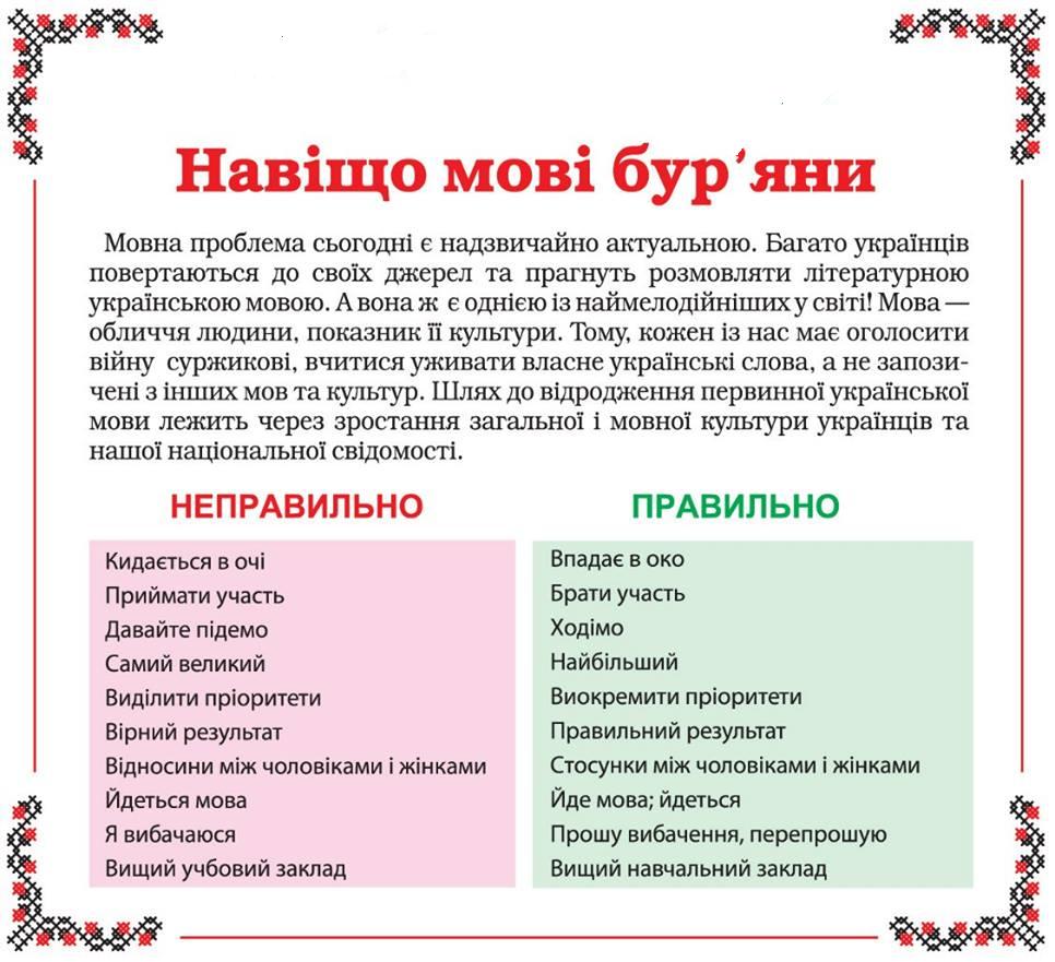 Реферат На Тему Походження Української Мови