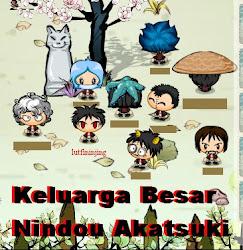 Keluarga nindou Akatsuki