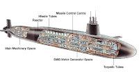 Triomphant Class Submarine