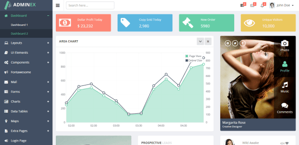 Bootstrap 3 Responsive Admin Template