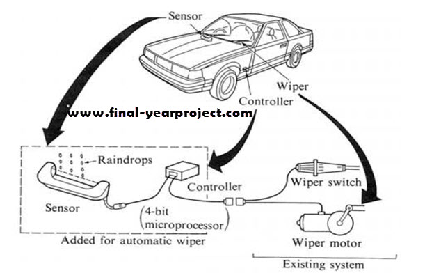 Automatic%2BRain%2BSensing%2BWiper automatic rain sensing wiper cum headlight controller free final Photo Sensor Wiring Diagram at readyjetset.co