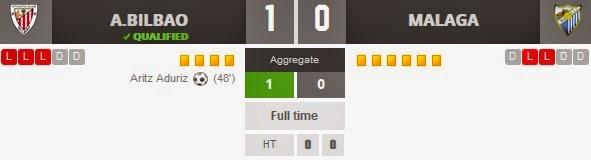 Copa del Rey: Athletic Bilbao 1-0 Malaga