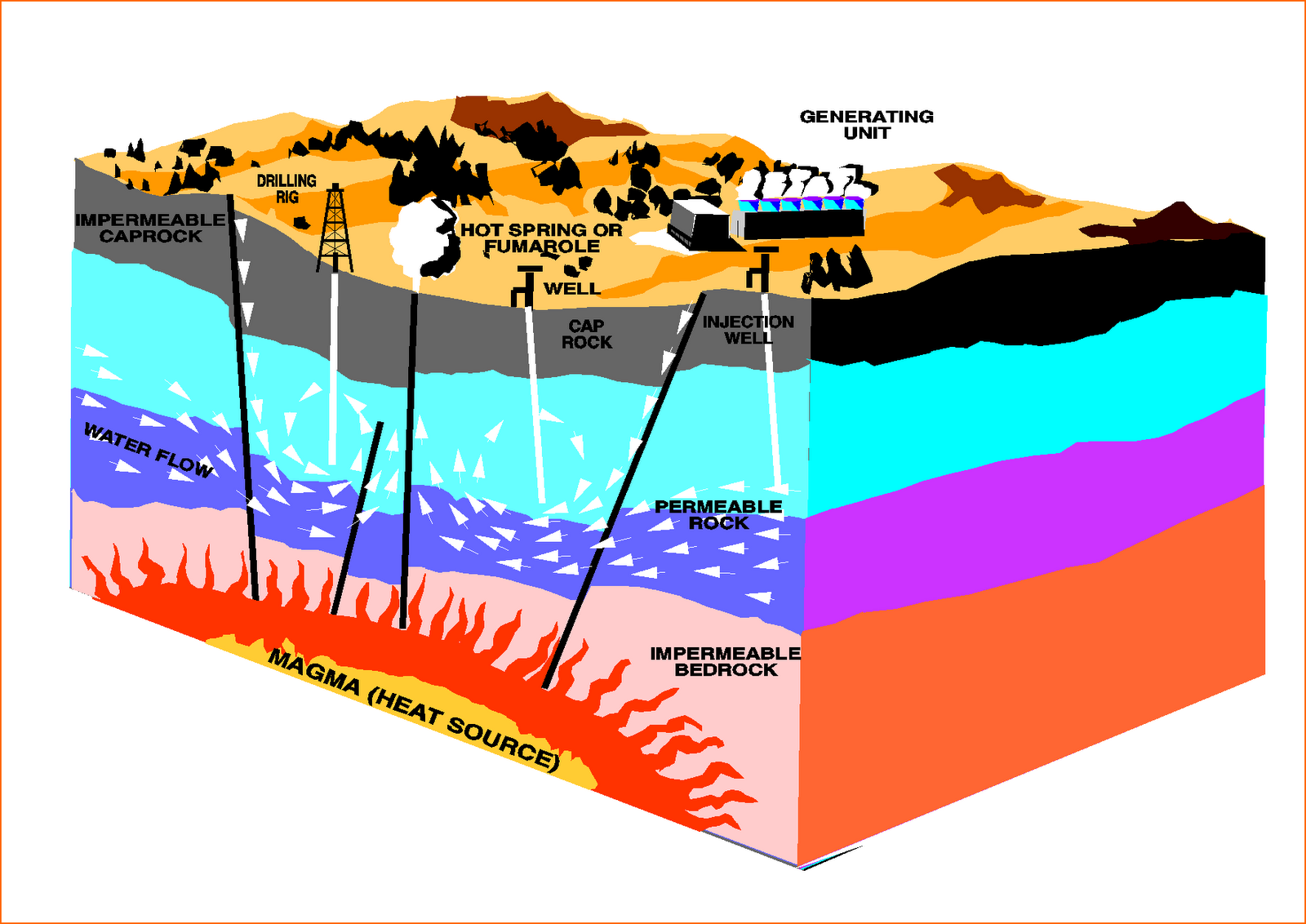 how-does-geothermal-energy-work.png